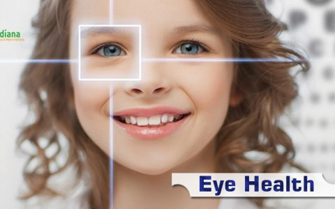 The Essentials of Eye health | Indiana Hospital And Heart Institute